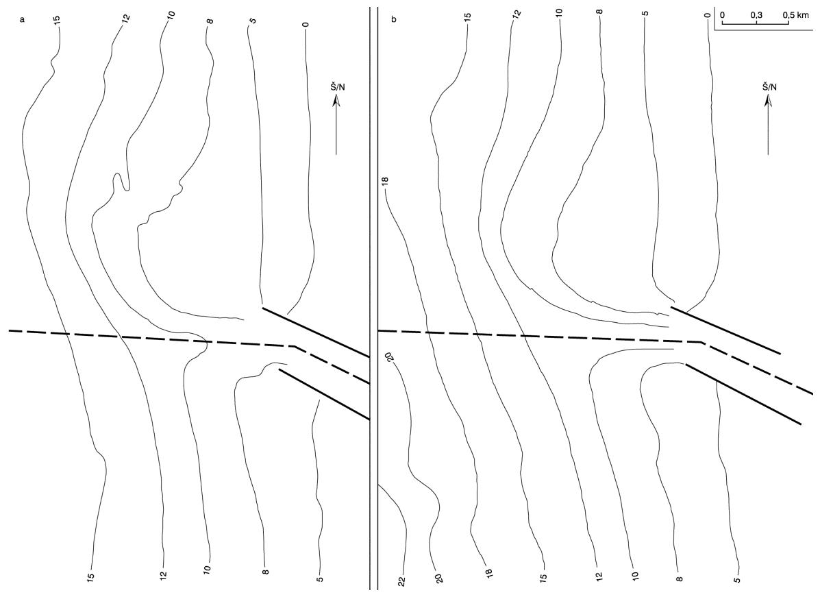 7 pav. XX a. septintojo dešimtmečio priekrantės dugno reljefas: a) 1964 m. kovo mėn. po valymo darbų, atliktų 1963 m. vasarą; b) 1965 m. po valymo darbų, atliktų 1965 m. pavasarį / Fig. 7. The nearshore bottom topography in the 1960s: (a) in the March of 1964 after dredging done during the summer of 1963, and (b) in 1965 after dredging done during the spring of 1965 (after Korobova, 1971)