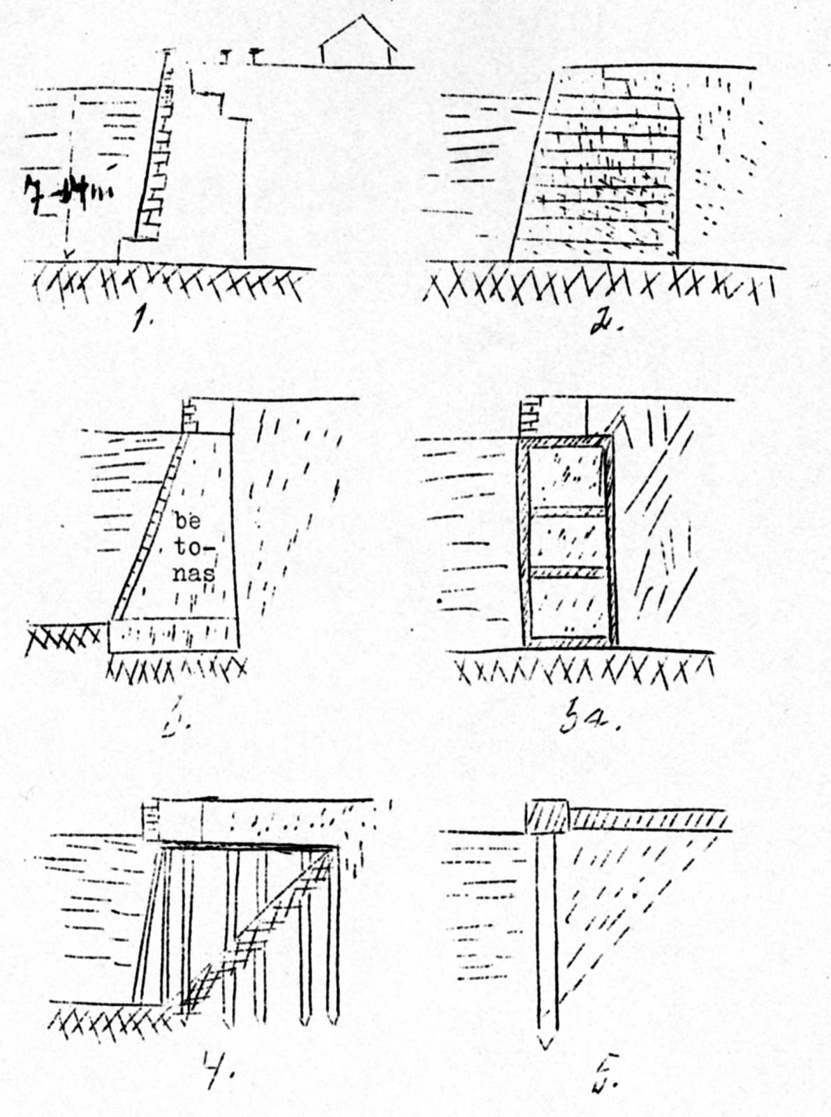 4. il. Uostų krantinės – vizualinė E. Galvanausko paskaitų medžiagos dalis (E. Galvanauskas, Uostų ūkis. Klaipėda, 1936)