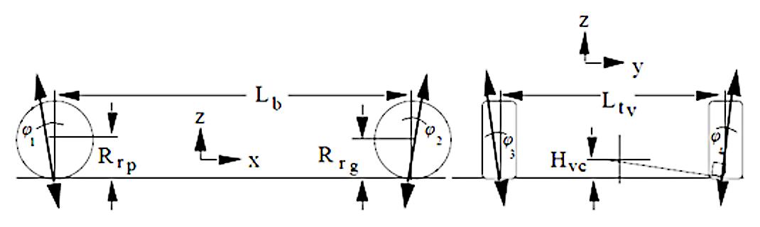 1 pav. Ratų judėjimo kryptys ir eiga / Fig. 1. Movement directions and course of wheels
